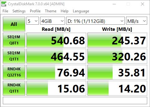 benchmark SSD Sandisk G27